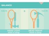 Как рассчитать баланс теннисной ракетки?